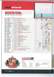 Fulham Programme 3