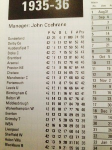 From Rob Mason's essential reference book Sunderland: The Complete Record