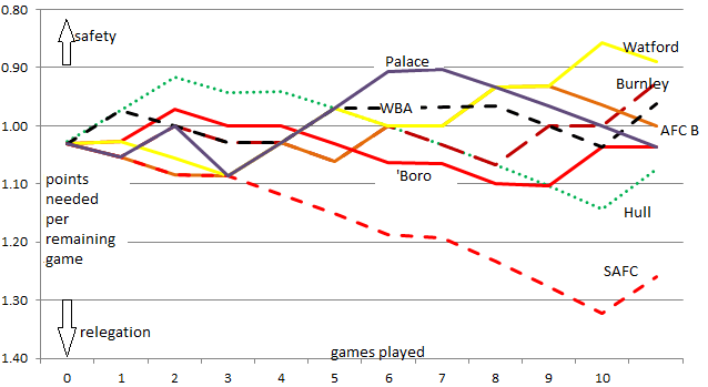 graph1v2_nov2016